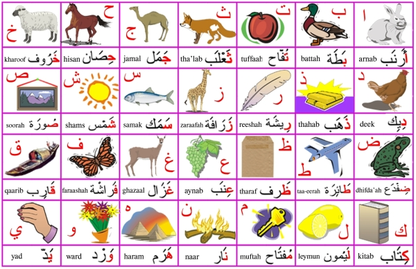 arabic-alphabet_picture_chart