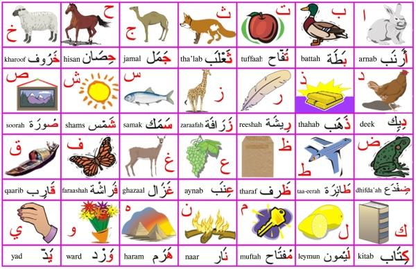 arabic-alphabet_picture_chart